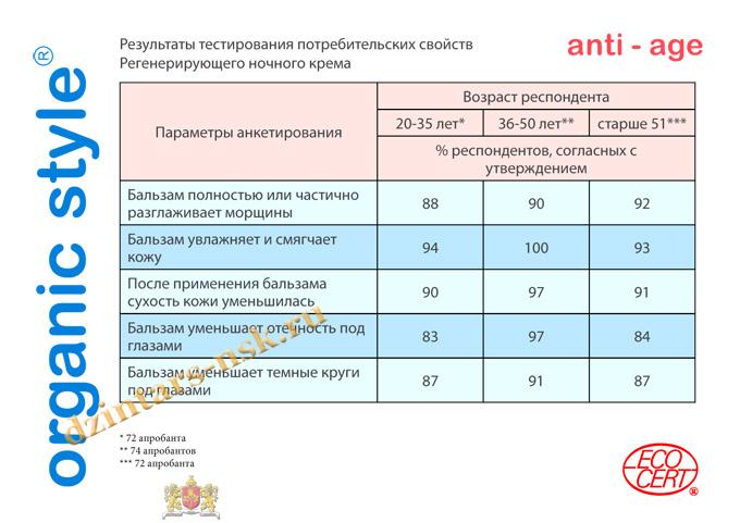 Organic_anti-age_RU-45