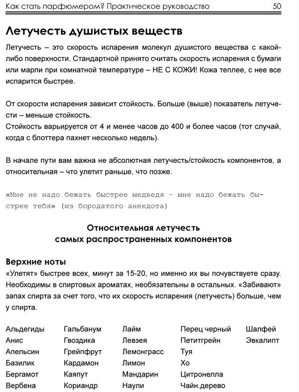 kak stat parfumerom-50 (копия)