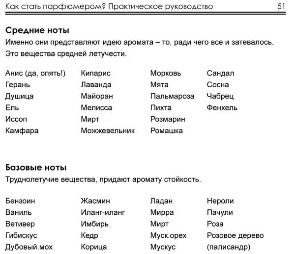 kak stat parfumerom-51 (копия)